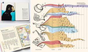 La historia infográfica del mundo, 13.800 millones de años en infografías