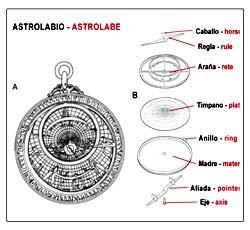 Arqueología Básica de la Península Ibérica: Materiales, tipología y datación