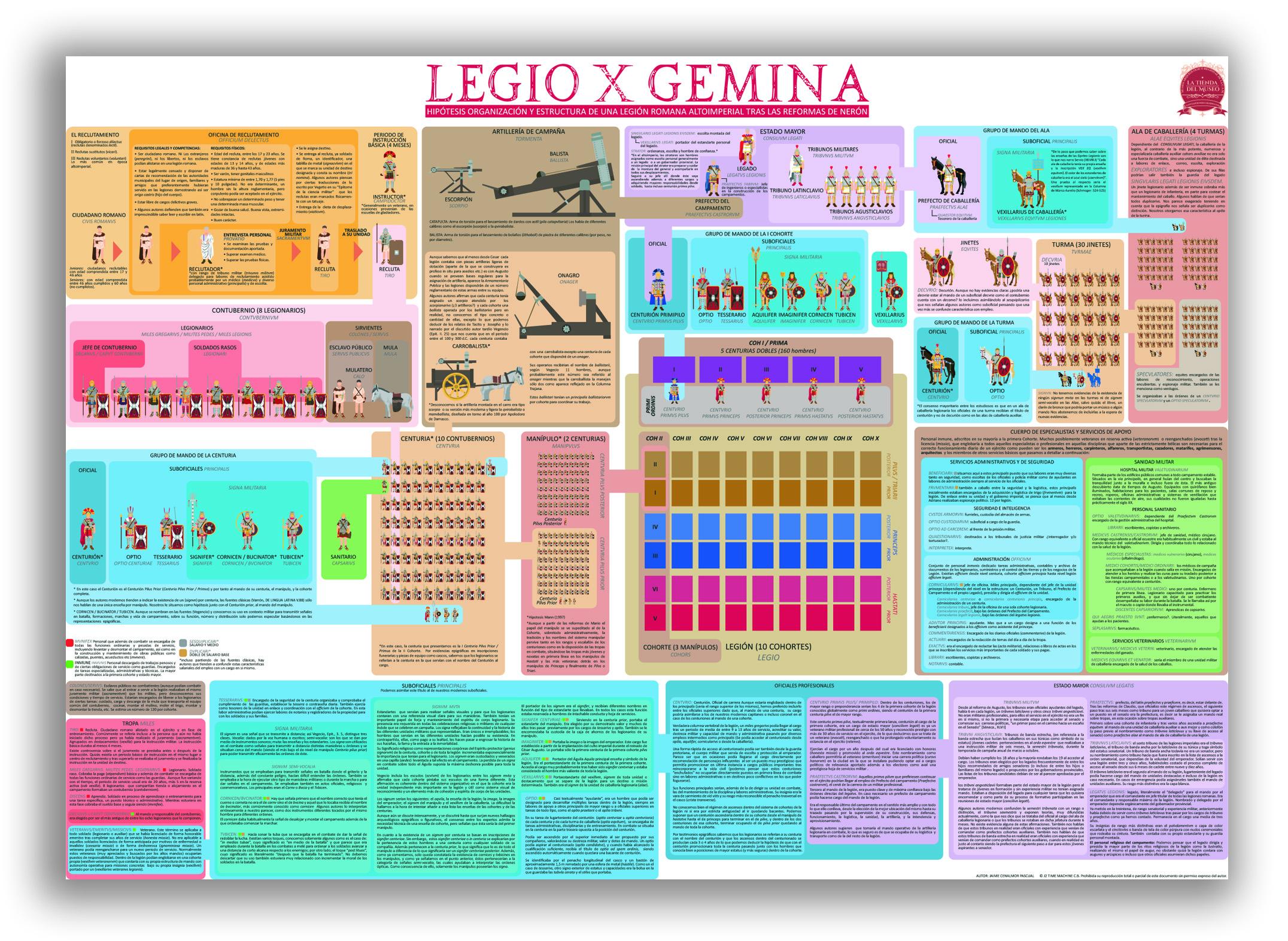 POSTER LEGIO X GEMINA